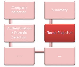 Optional: Naming Snapshots